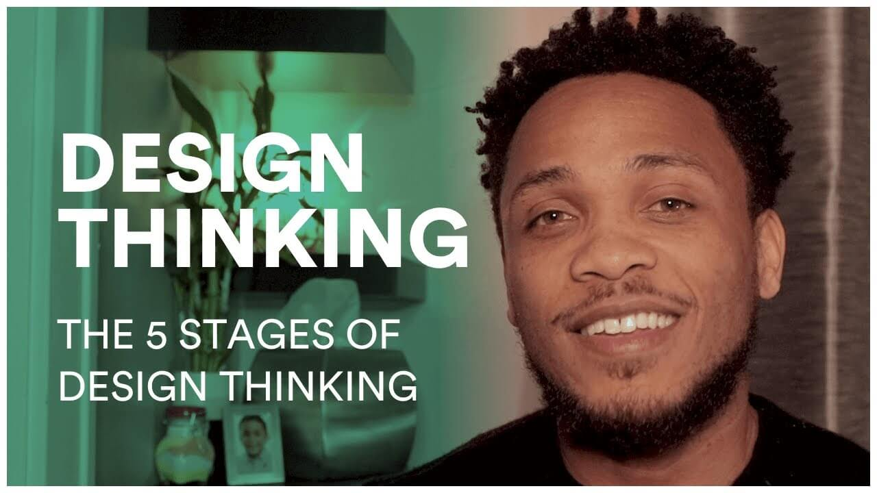 Design thinking video cover image Anticio Duke